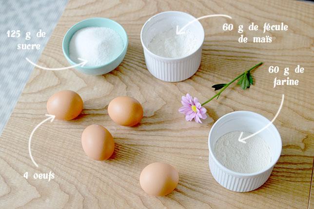 ingredients-génoises